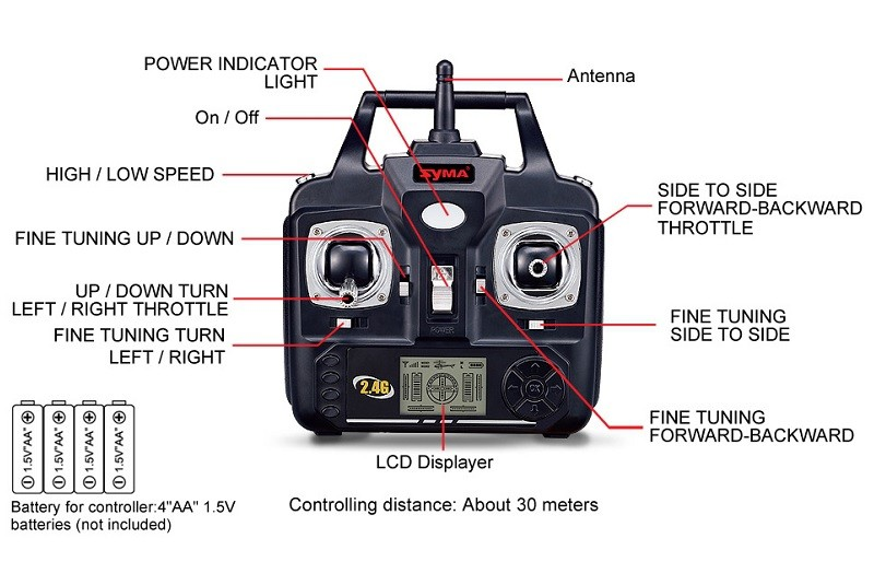 F3 Радиоуправляемый вертолет Syma F3 Fregata Gyro 2.4G