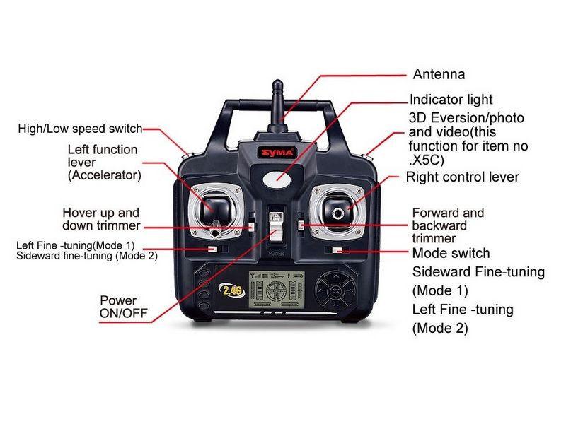 Р/У квадрокоптер Syma X5 2.4G 6-AXIS RTF X5